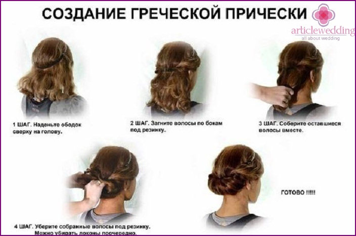 Step by step guide of the Greek hairstyles