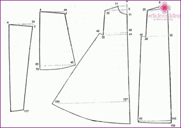 Pattern of the original coat