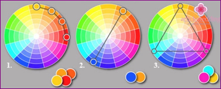 color matching table for the groom dress mom