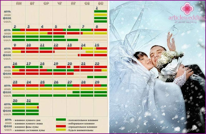 Calendar of marriage on March 2016