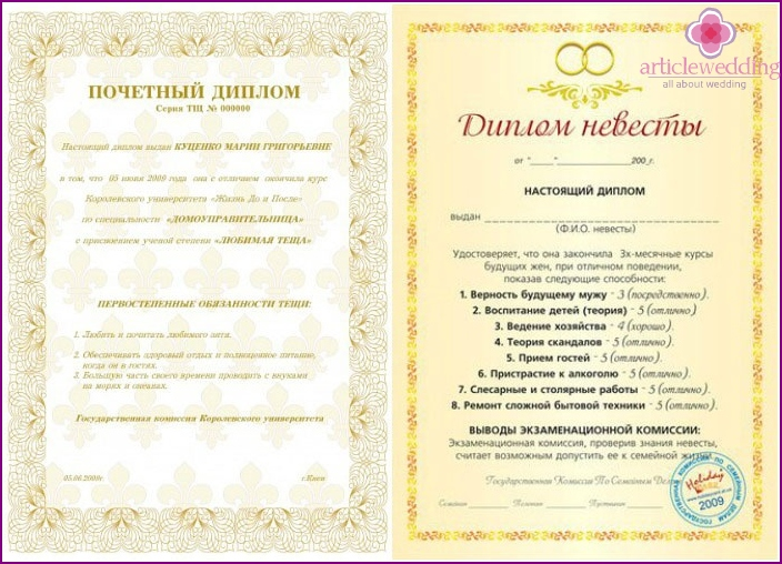 Examples of wedding certificates