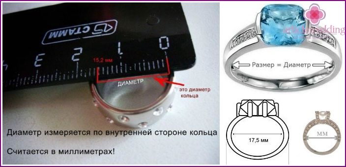 What is the diameter of the ring