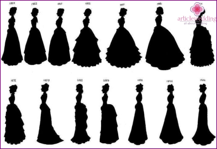 Wedding styles of the 19th century