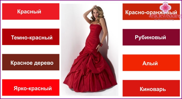 Popular colors red