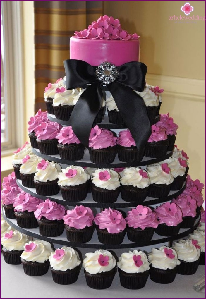 How to calculate the number of tiers for wedding dessert