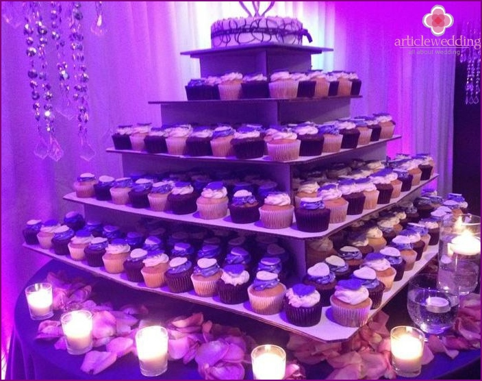 What you need for the cake tiers for wedding