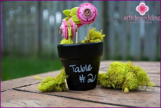 Type of finished flower pot with number