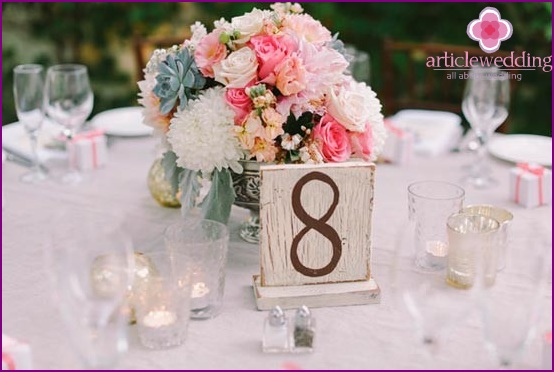 Original numbers for tables
