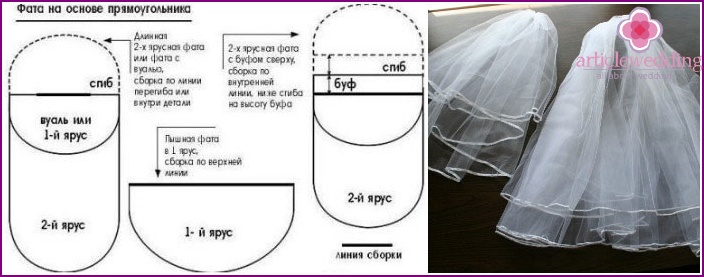 Pattern and final look of the bride's veil