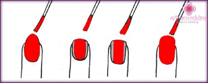 Features of applying nail polish on short nails
