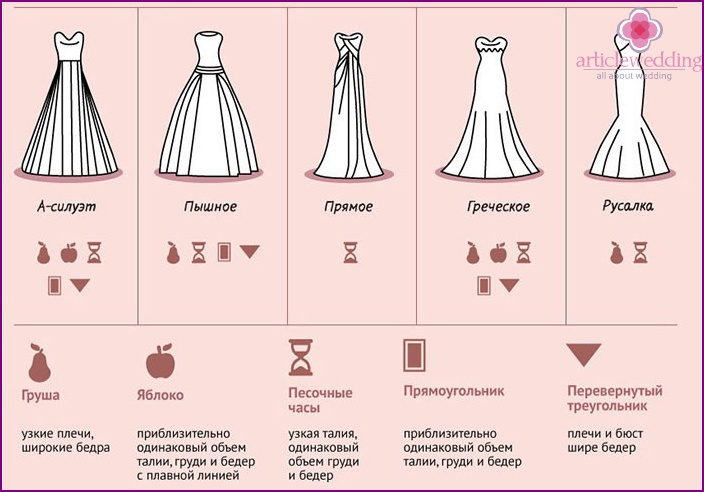 Guipure wedding dresses for different types of figures