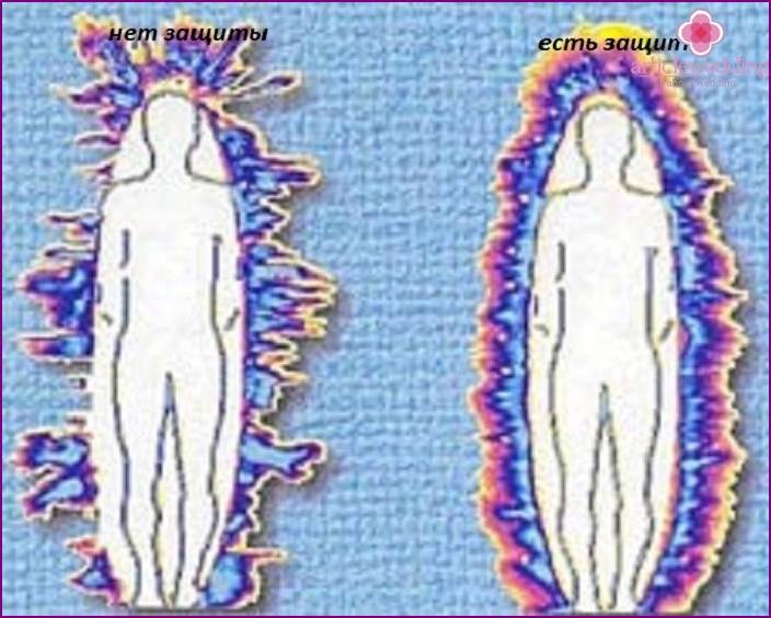 In the photo of the aura of people - healthy and with the evil eye