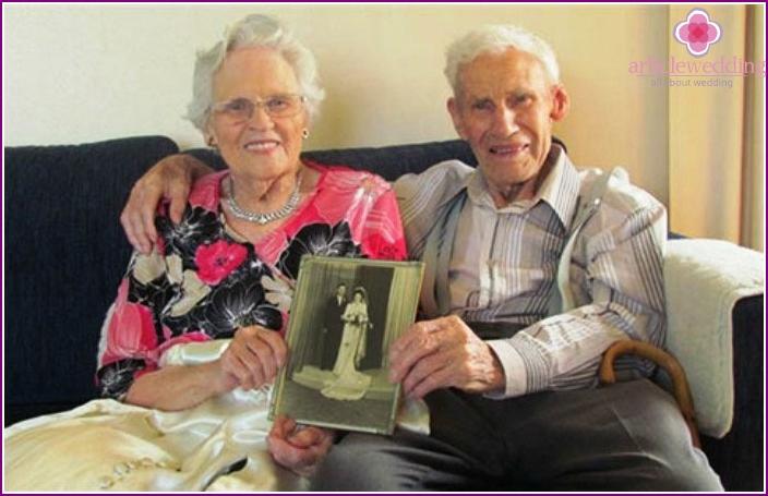Anniversaries on the 65th wedding anniversary