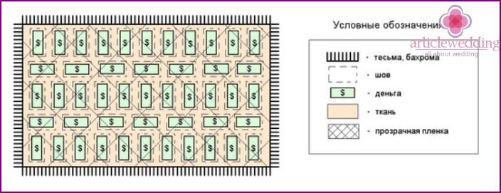 Cash Carpet Scheme