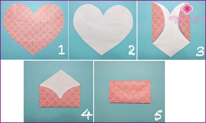 Making a paper envelope yourself