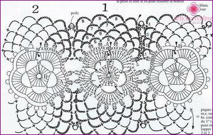Wedding garter knitting pattern