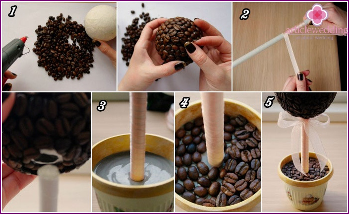 Master class: coffee topiary