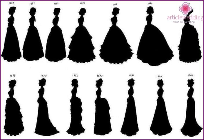 Hochzeitsstile des 19. Jahrhunderts